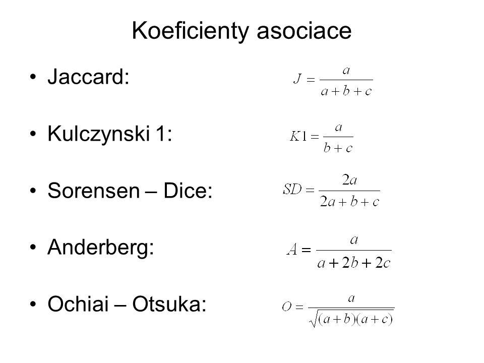 Jaccard: Kulczynski 1: Sorensen – Dice: Anderberg: Ochiai – Otsuka: Koeficienty asociace