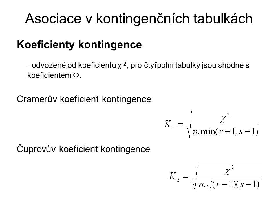 Koeficienty kontingence - odvozené od koeficientu χ 2, pro čtyřpolní tabulky jsou shodné s koeficientem Φ. Cramerův koeficient kontingence Čuprovův ko