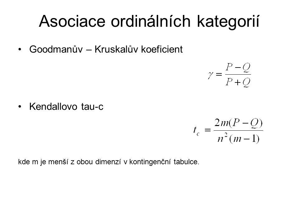 Goodmanův – Kruskalův koeficient Kendallovo tau-c kde m je menší z obou dimenzí v kontingenční tabulce. Asociace ordinálních kategorií