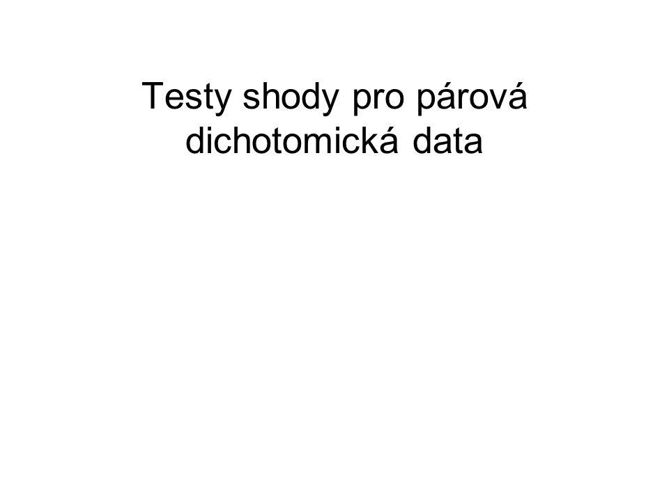 Testy shody pro párová dichotomická data