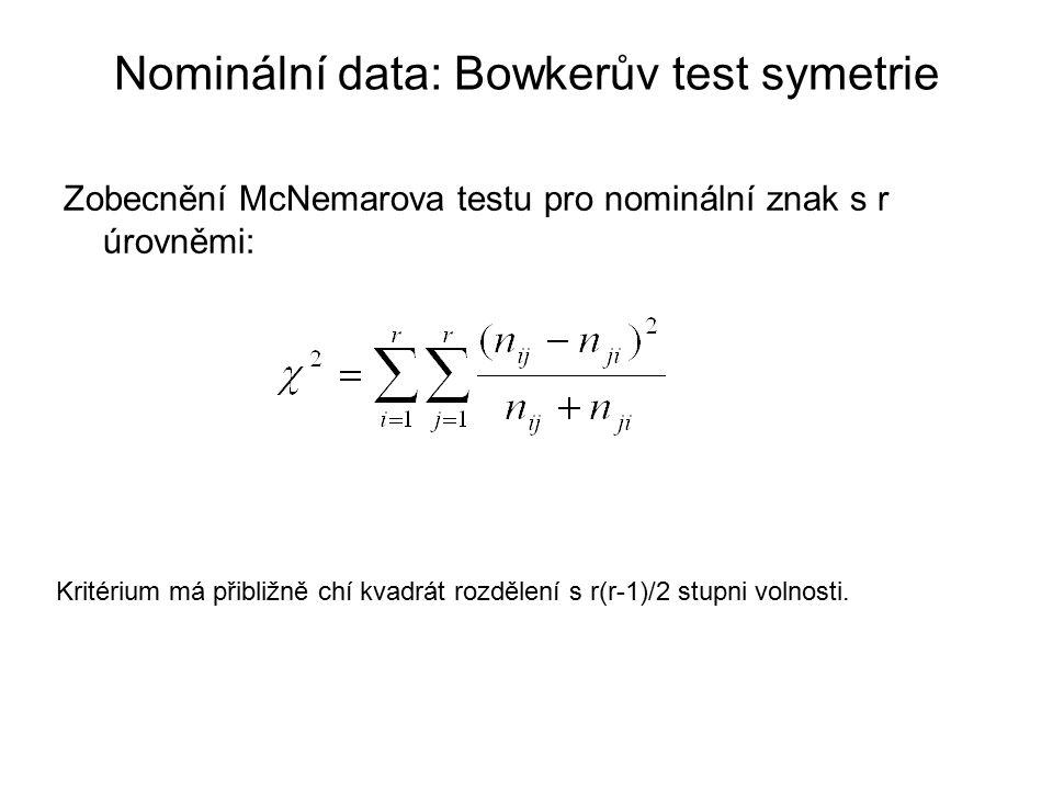 Nominální data: Bowkerův test symetrie Zobecnění McNemarova testu pro nominální znak s r úrovněmi: Kritérium má přibližně chí kvadrát rozdělení s r(r-
