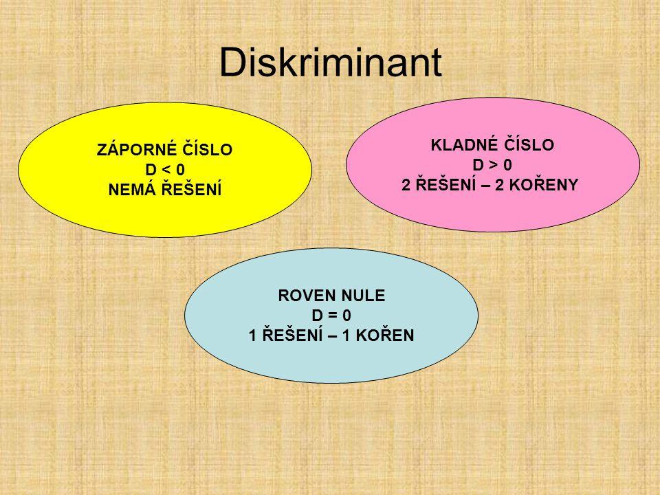 Diskriminant KLADNÉ ČÍSLO D > 0 2 ŘEŠENÍ – 2 KOŘENY ZÁPORNÉ ČÍSLO D < 0 NEMÁ ŘEŠENÍ ROVEN NULE D = 0 1 ŘEŠENÍ – 1 KOŘEN