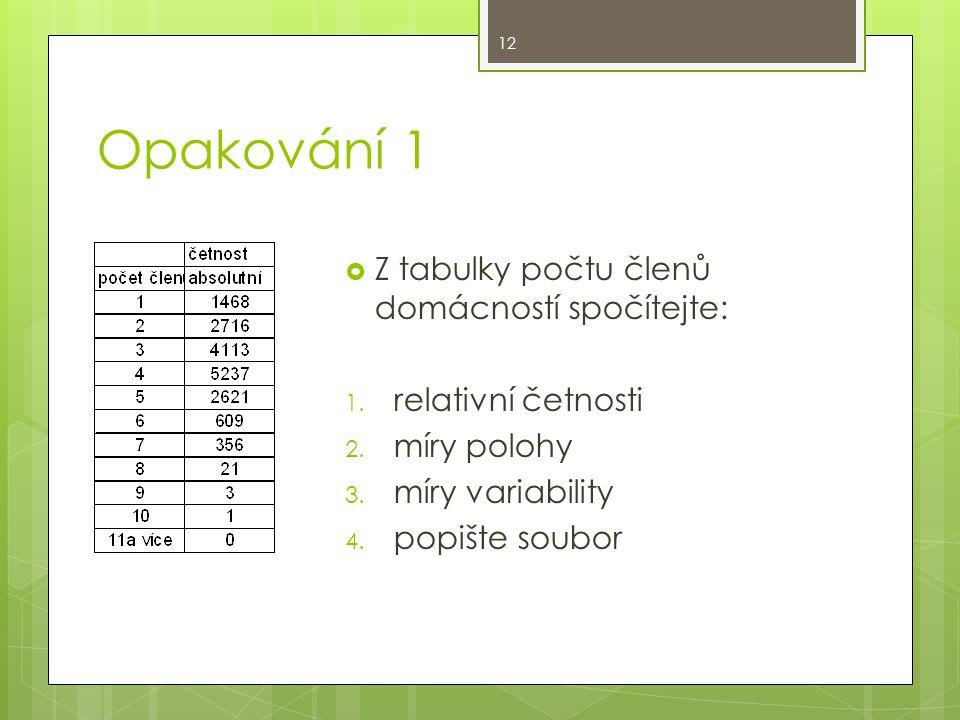 Opakování 1  Z tabulky počtu členů domácností spočítejte: 1. relativní četnosti 2. míry polohy 3. míry variability 4. popište soubor 12