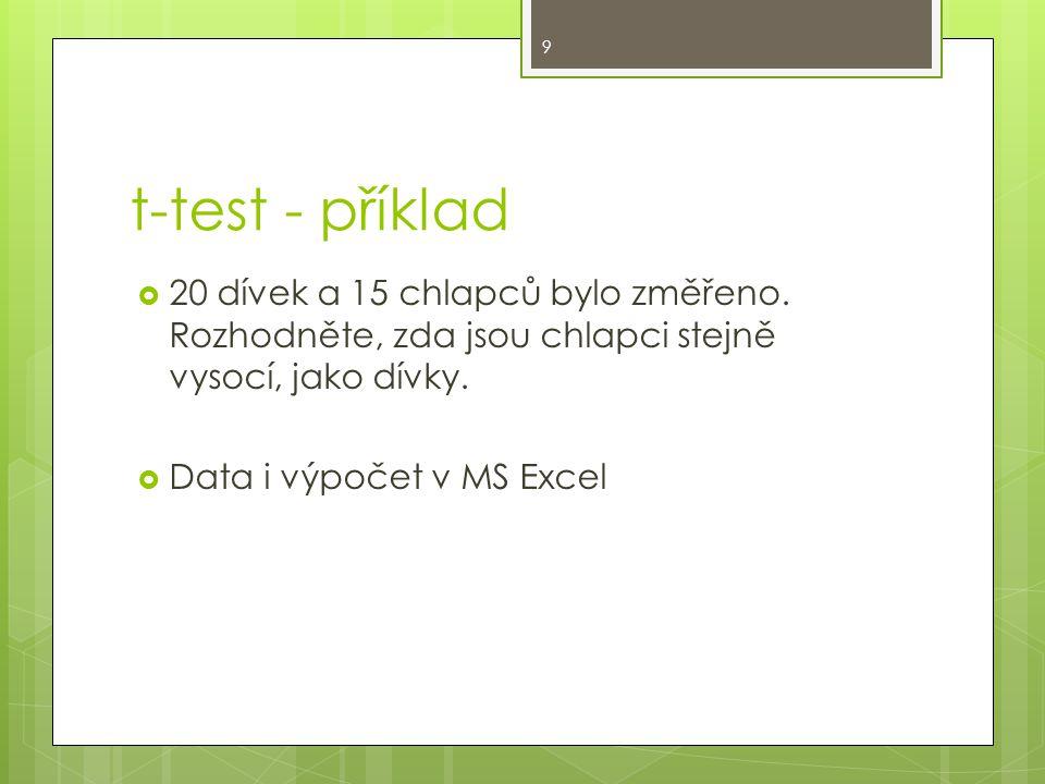 t-test - příklad  20 dívek a 15 chlapců bylo změřeno. Rozhodněte, zda jsou chlapci stejně vysocí, jako dívky.  Data i výpočet v MS Excel 9