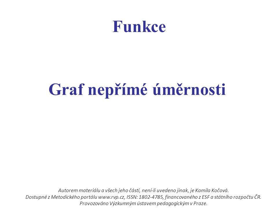 Funkce Graf nepřímé úměrnosti Autorem materiálu a všech jeho částí, není-li uvedeno jinak, je Kamila Kočová. Dostupné z Metodického portálu www.rvp.cz