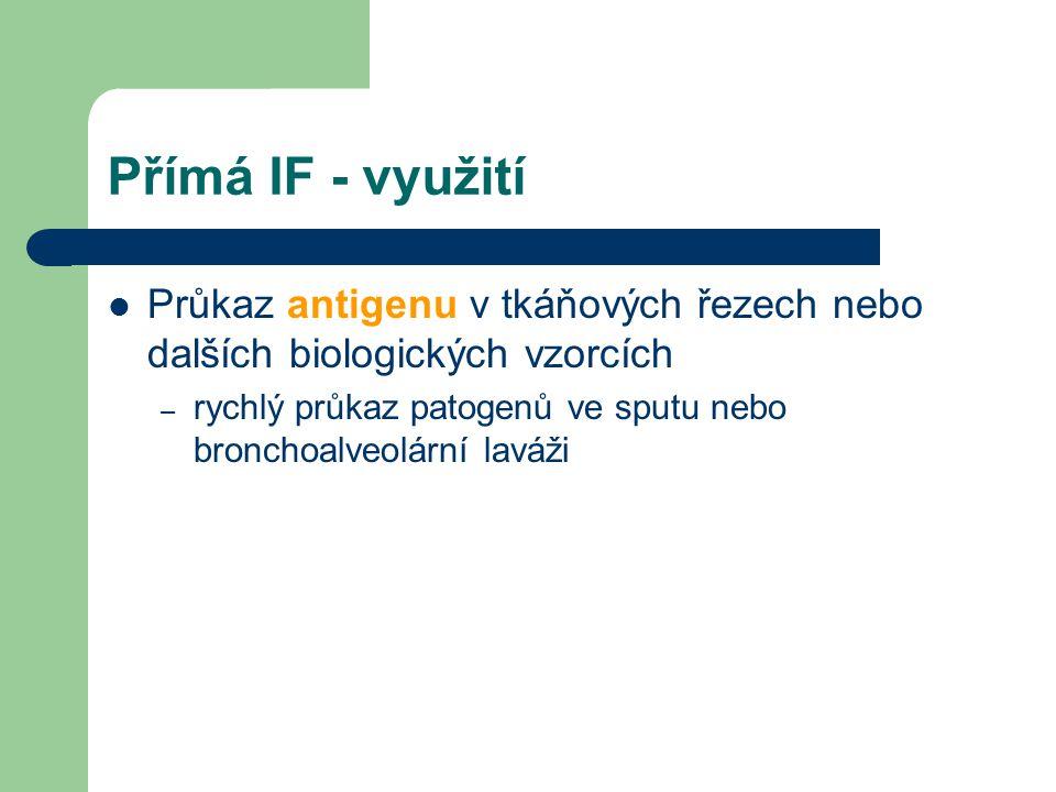 Nepřímá imunofluorescence Průkaz protilátek v séru 1 vzorek (substrát s antigenem) 2fixace (vzorku na podložní sklíčko) 3přelití vyšetřovaným sérem pacienta 4proplach 5konjugát (antisérum proti lidským Ig s navázaným fluorochromem) 6proplach 7fluorescenční mikroskop
