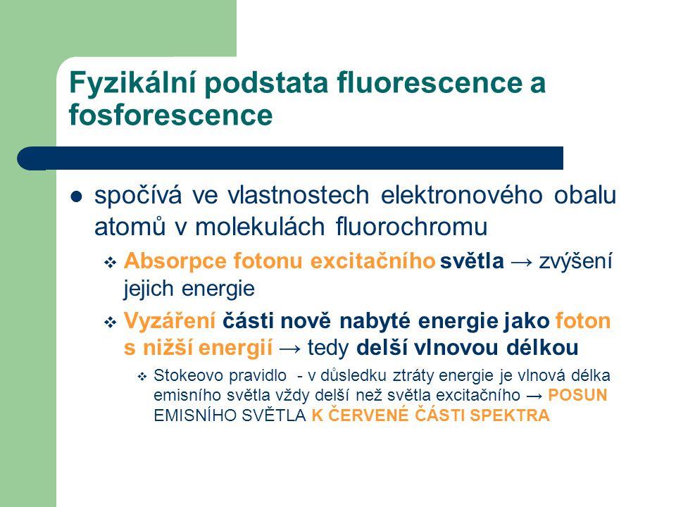IMUNOFLUORESCENCE Patří mezi IMUNOESEJE imunokomplex ANTIGEN - PROTILÁTKA + enzym ENZYMOVÁ ANALÝZA + radioaktivní zářičRIA + fluorochromIMUNOFLUORESCENCE