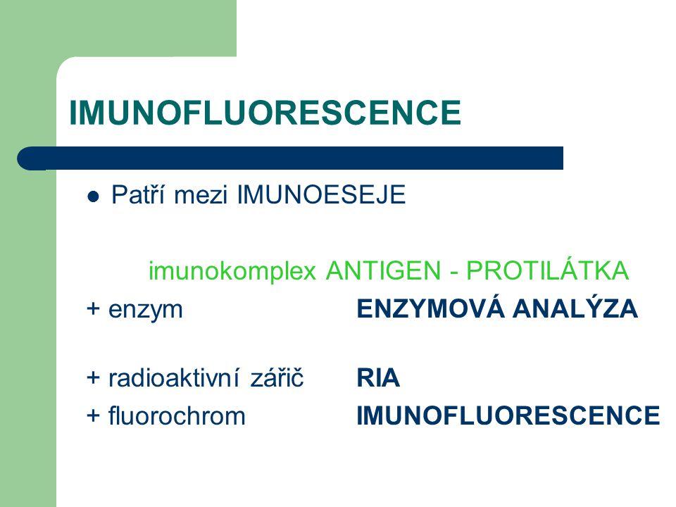 IMUNOFLUORESCENCE Patří mezi IMUNOESEJE imunokomplex ANTIGEN - PROTILÁTKA + enzym ENZYMOVÁ ANALÝZA + radioaktivní zářičRIA + fluorochromIMUNOFLUORESCE