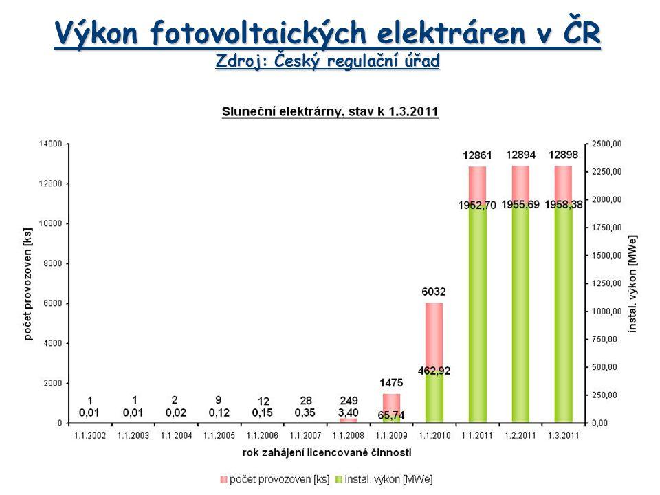 Největší fotovoltaické elektrárny v ČR lokalitavýkon (MW)spuštění výroba 2011 (GWh) provozovatel FVE Ralsko38,5201040 ČEZ – Obnovitelné zdroje FVE Vepřek35,1201040,4 FVE CZECH NOVUM s.r.o.