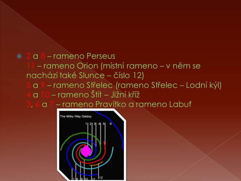  2 a 8 – rameno Perseus 11 – rameno Orion (místní rameno – v něm se nachází také Slunce – číslo 12) 5 a 9 – rameno Střelec (rameno Střelec – Lodní kýl) 4 a 10 – rameno Štít – Jižní kříž 3, 6 a 7 – rameno Pravítko a rameno Labuť