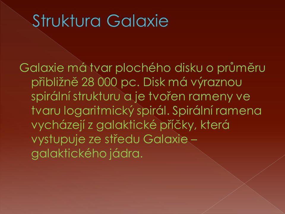 Galaxie má tvar plochého disku o průměru přibližně 28 000 pc.