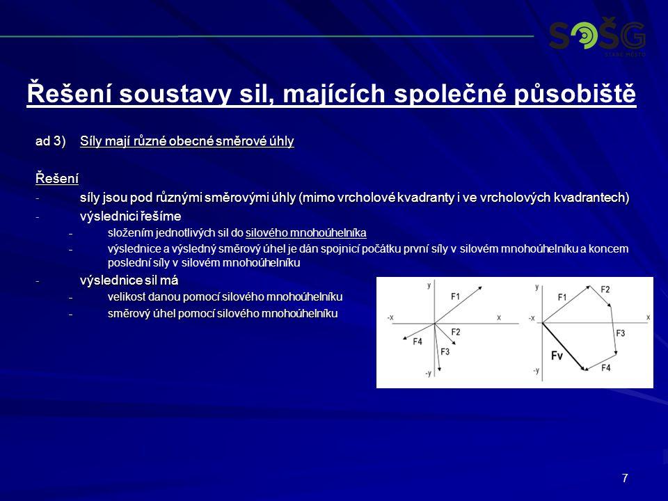 7 ad 3)Síly mají různé obecné směrové úhly Řešení - síly jsou pod různými směrovými úhly (mimo vrcholové kvadranty i ve vrcholových kvadrantech) - - v