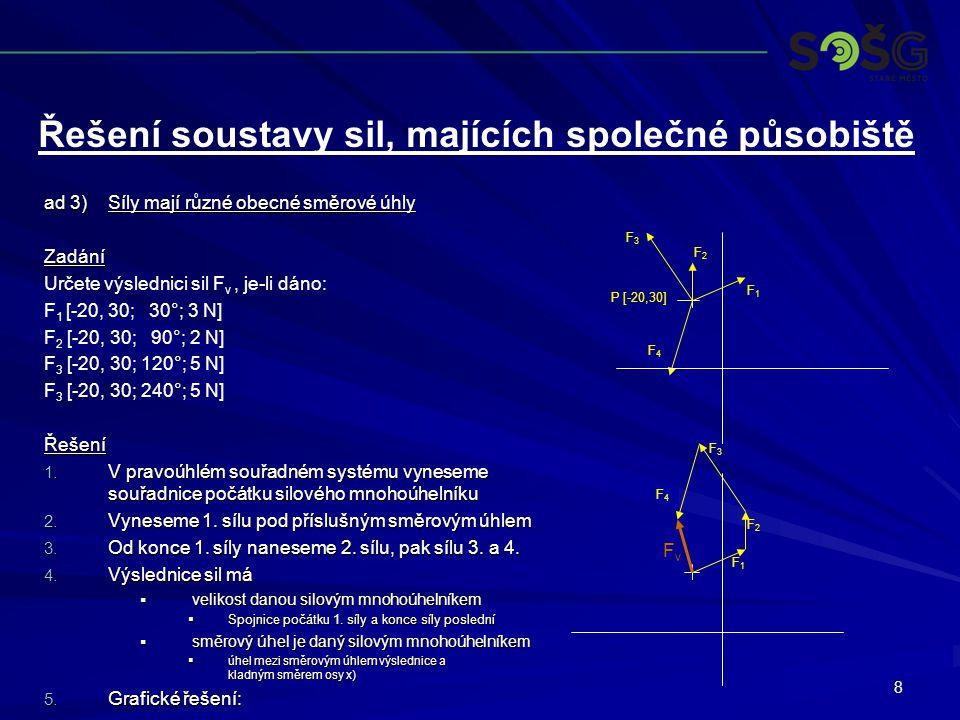 8 ad 3)Síly mají různé obecné směrové úhly Zadání Určete výslednici sil F v, je-li dáno: F 1 [-20, 30; 30°; 3 N] F 2 [-20, 30; 90°; 2 N] F 3 [-20, 30;