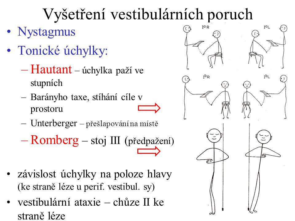 Vyšetření vestibulárních poruch Nystagmus Tonické úchylky: –Hautant – úchylka paží ve stupních –Barányho taxe, stíhání cíle v prostoru –Unterberger –
