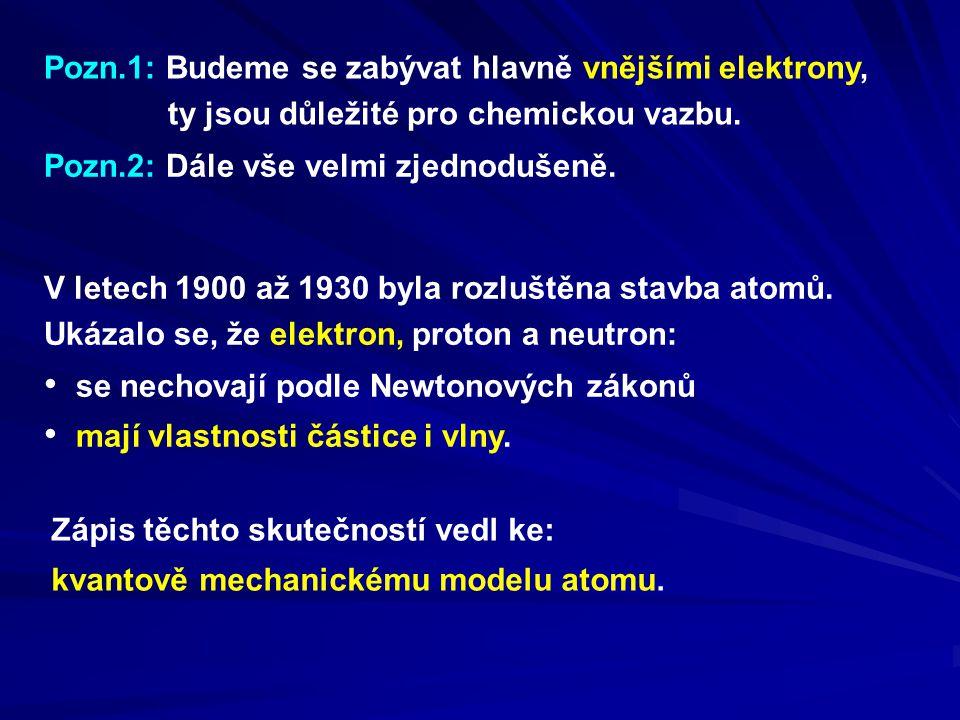 Pozn.1: Budeme se zabývat hlavně vnějšími elektrony, ty jsou důležité pro chemickou vazbu. Pozn.2: Dále vše velmi zjednodušeně. V letech 1900 až 1930