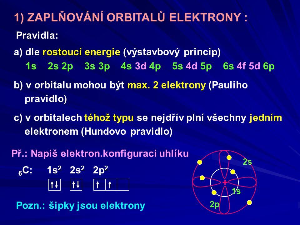 1) ZAPLŇOVÁNÍ ORBITALŮ ELEKTRONY : Pravidla: a) dle rostoucí energie (výstavbový princip) 1s 2s 2p 3s 3p 4s 3d 4p 5s 4d 5p 6s 4f 5d 6p b) v orbitalu m