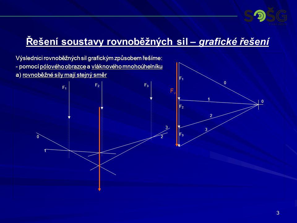 4 Výslednici rovnoběžných sil grafickým způsobem řešíme: - pomocí pólového obrazce a vláknového mnohoúhelníku b) rovnoběžné síly mají opačný směr F1F1 F2F2 F3F3 F1F1 F2F2 F3F3 0 0 1 2 3 0 1 2 FvFv FvFv 3 Řešení soustavy rovnoběžných sil – grafické řešení