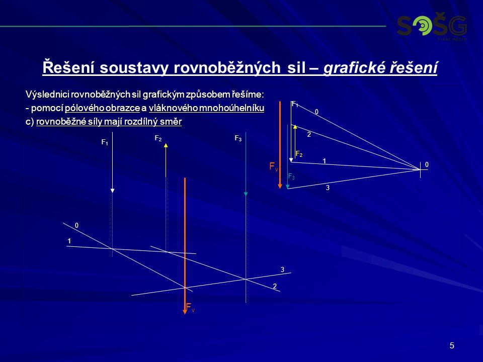 5 Výslednici rovnoběžných sil grafickým způsobem řešíme: - pomocí pólového obrazce a vláknového mnohoúhelníku c) rovnoběžné síly mají rozdílný směr F1