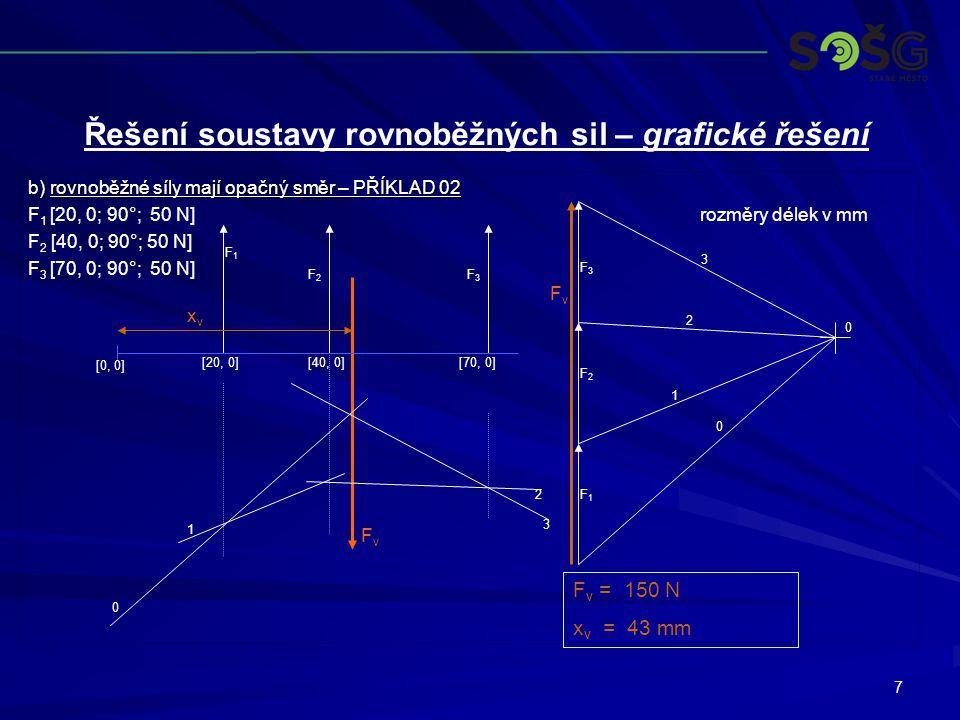 7 b) rovnoběžné síly mají opačný směr – PŘÍKLAD 02 F 1 [20, 0; 90°; 50 N]rozměry délek v mm F 2 [40, 0; 90°; 50 N] F 3 [70, 0; 90°; 50 N] F1F1 F2F2 F3