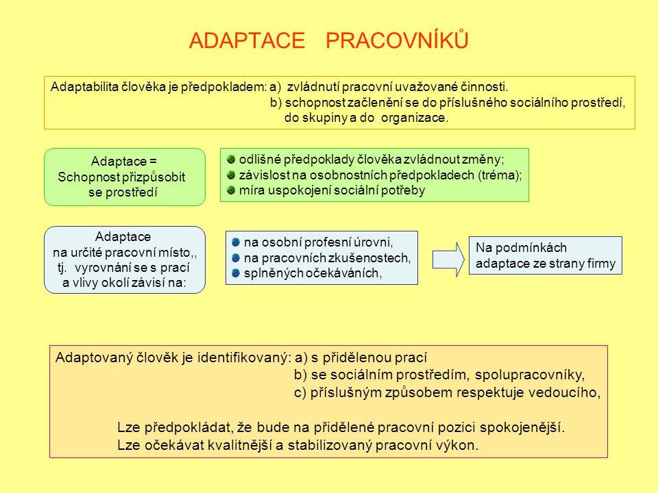 ADAPTACE PRACOVNÍKŮ Adaptace = Schopnost přizpůsobit se prostředí odlišné předpoklady člověka zvládnout změny; závislost na osobnostních předpokladech