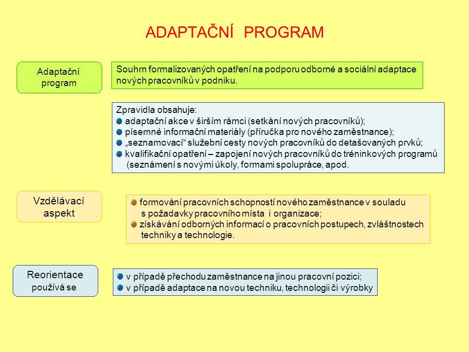 ADAPTAČNÍ PROGRAM Adaptační program Souhrn formalizovaných opatření na podporu odborné a sociální adaptace nových pracovníků v podniku. Zpravidla obsa