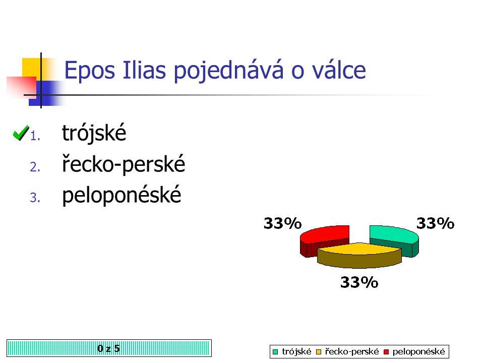 Autorem eposů Ilias a Odyssea je 0 z 5 1. Daidalos 2. Hérodotos 3. Homér cs.wikipedia.org