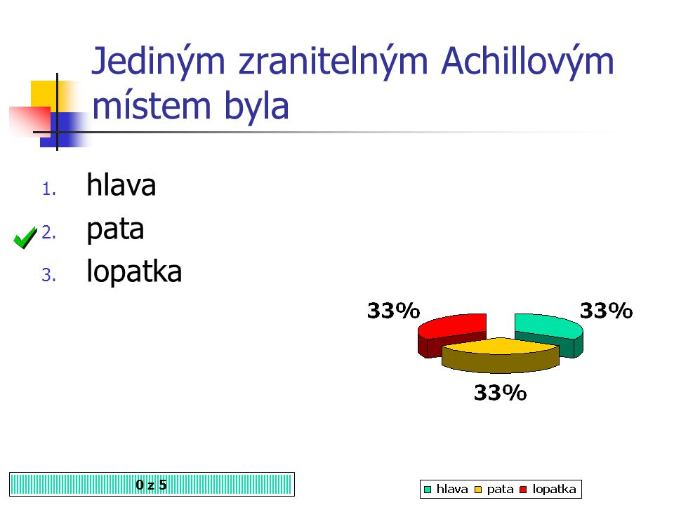 Příčinou trójské války byl únos krásné 0 z 5 1. Afrodity 2. Penelopy 3. Heleny budejovicko.cz