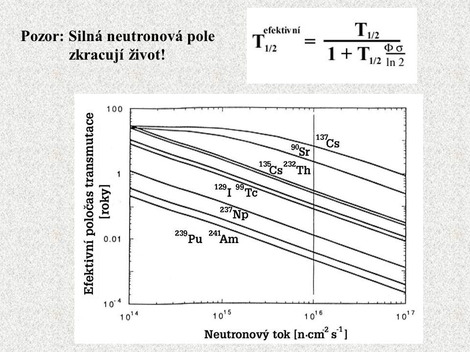 Pozor: Silná neutronová pole zkracují život!