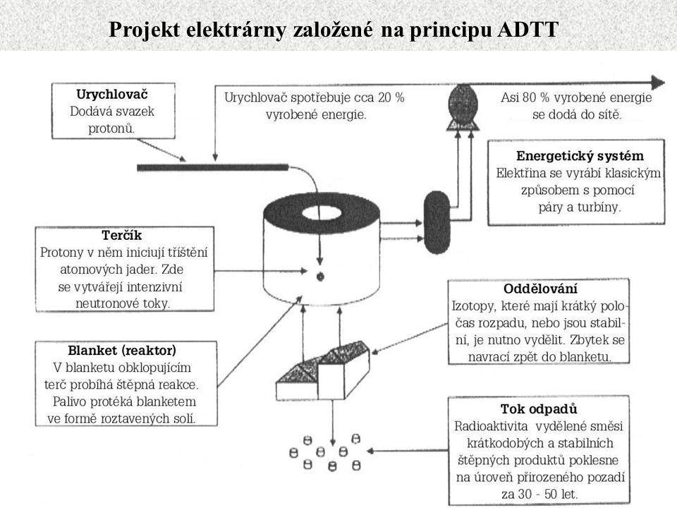 Projekt elektrárny založené na principu ADTT