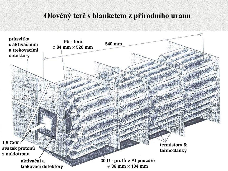 Olověný terč s blanketem z přírodního uranu