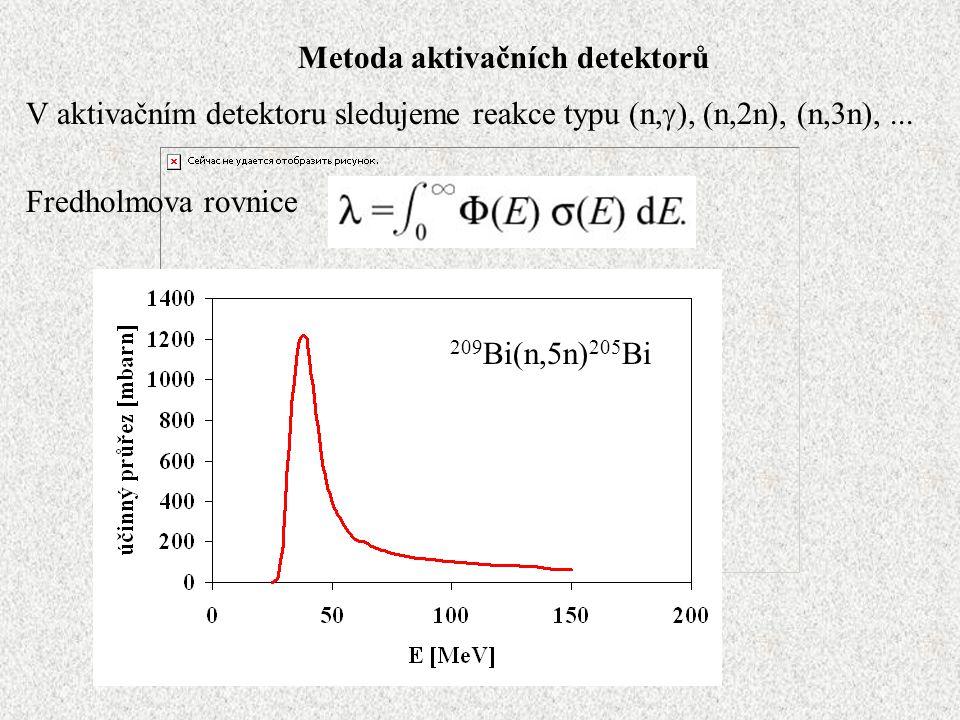 Metoda aktivačních detektorů 209 Bi(n,5n) 205 Bi Fredholmova rovnice V aktivačním detektoru sledujeme reakce typu (n,  ), (n,2n), (n,3n),...