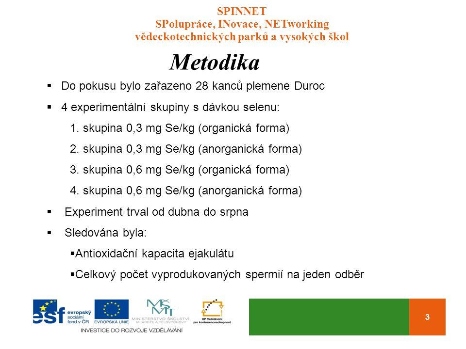 SPINNET SPolupráce, INovace, NETworking vědeckotechnických parků a vysokých škol 3 Metodika  Do pokusu bylo zařazeno 28 kanců plemene Duroc  4 experimentální skupiny s dávkou selenu: 1.