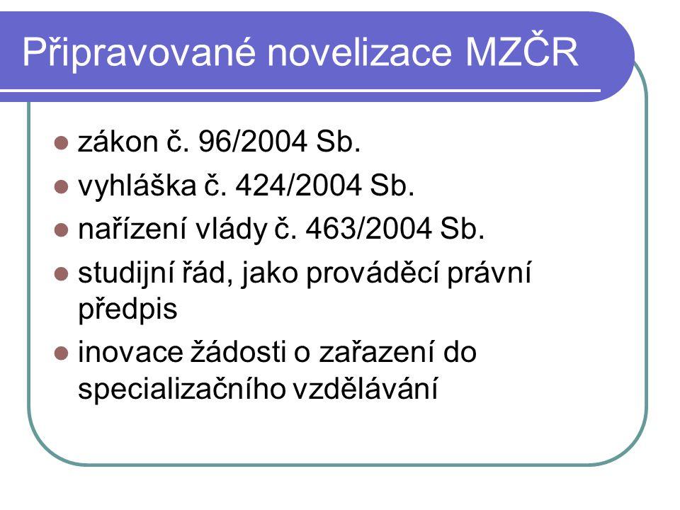 Připravované novelizace MZČR zákon č. 96/2004 Sb. vyhláška č. 424/2004 Sb. nařízení vlády č. 463/2004 Sb. studijní řád, jako prováděcí právní předpis