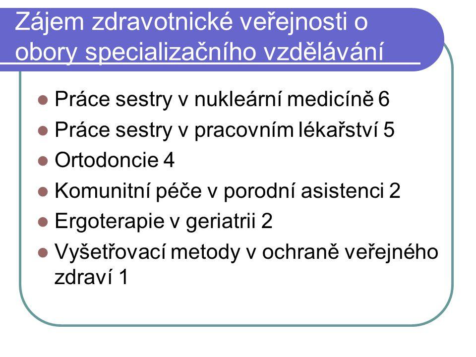 Zájem zdravotnické veřejnosti o obory specializačního vzdělávání Práce sestry v nukleární medicíně 6 Práce sestry v pracovním lékařství 5 Ortodoncie 4