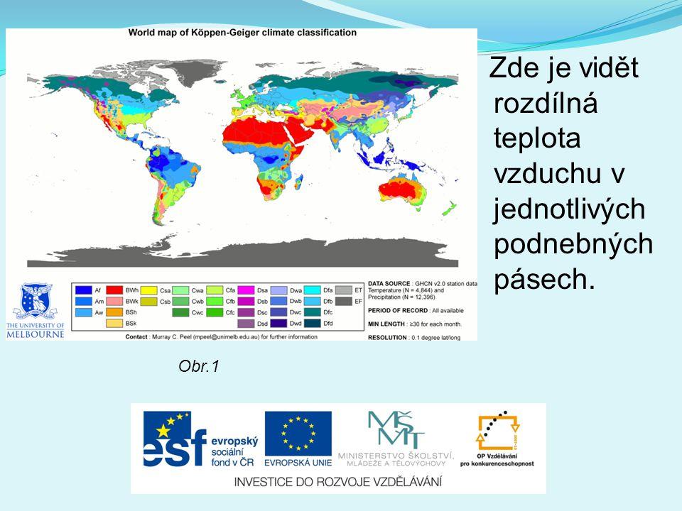 Přechodné podnebné pásy - - tropický podnebný pás (základní) - - subtropický podnebný pás (přechodný) - - mírný podnebný pás (základní) - - subpolární podnebný pás (přechodný) - - polární podnebný pás (základní)
