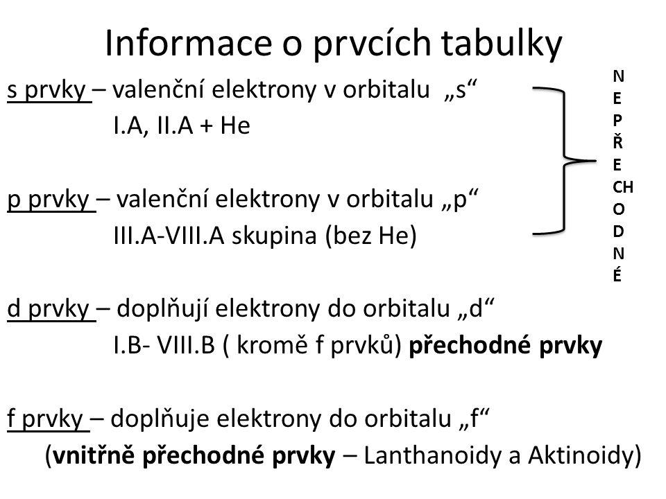 """Informace o prvcích tabulky s prvky – valenční elektrony v orbitalu """"s I.A, II.A + He p prvky – valenční elektrony v orbitalu """"p III.A-VIII.A skupina (bez He) d prvky – doplňují elektrony do orbitalu """"d I.B- VIII.B ( kromě f prvků) přechodné prvky f prvky – doplňuje elektrony do orbitalu """"f (vnitřně přechodné prvky – Lanthanoidy a Aktinoidy) N E P Ř E CH O D N É"""