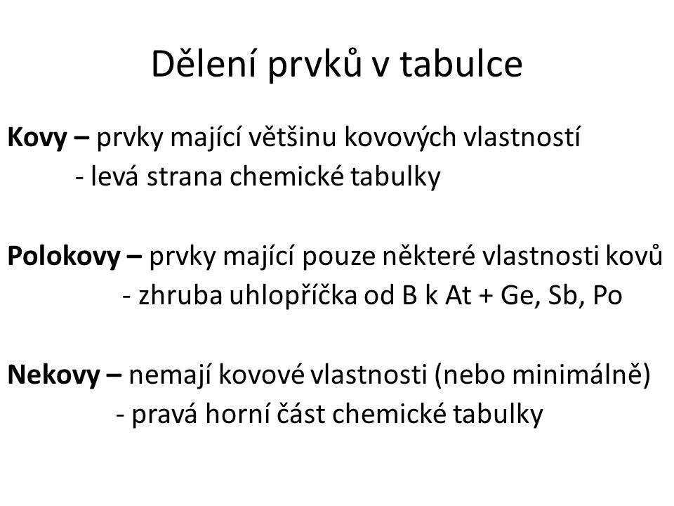 Dělení prvků v tabulce Kovy – prvky mající většinu kovových vlastností - levá strana chemické tabulky Polokovy – prvky mající pouze některé vlastnosti kovů - zhruba uhlopříčka od B k At + Ge, Sb, Po Nekovy – nemají kovové vlastnosti (nebo minimálně) - pravá horní část chemické tabulky