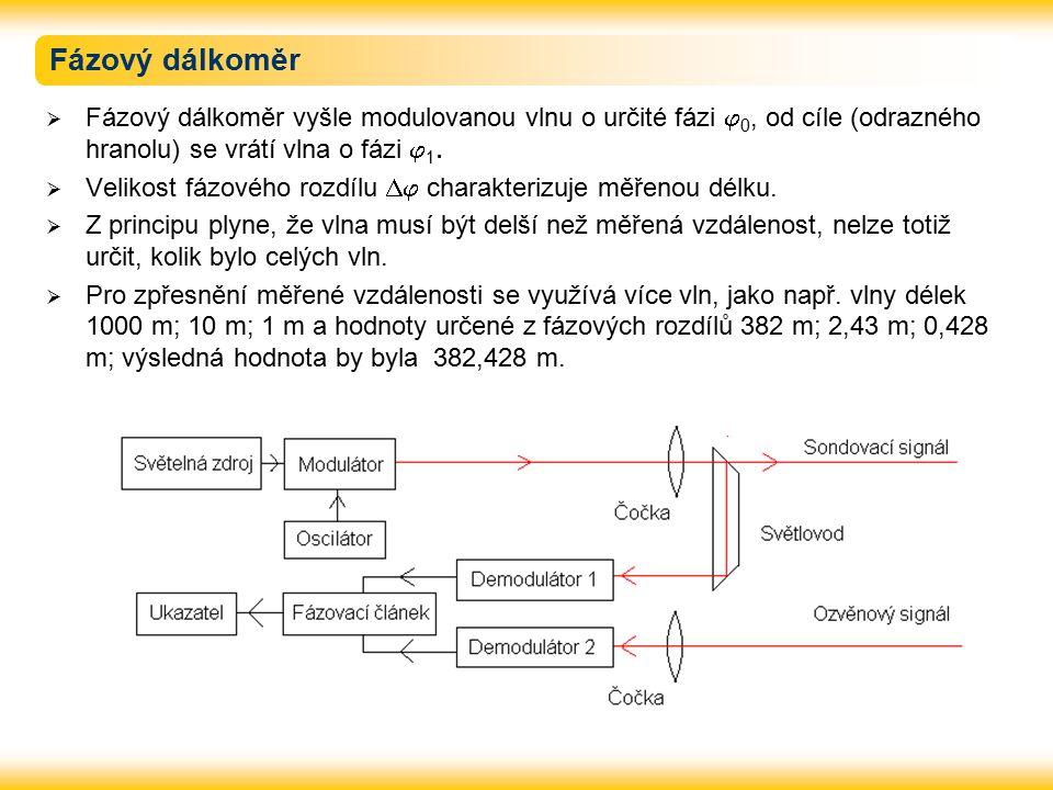 Fázový dálkoměr  Fázový dálkoměr vyšle modulovanou vlnu o určité fázi  0, od cíle (odrazného hranolu) se vrátí vlna o fázi  1.  Velikost fázového