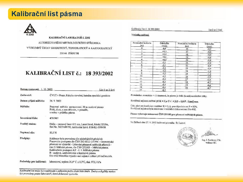 Kalibrační list pásma