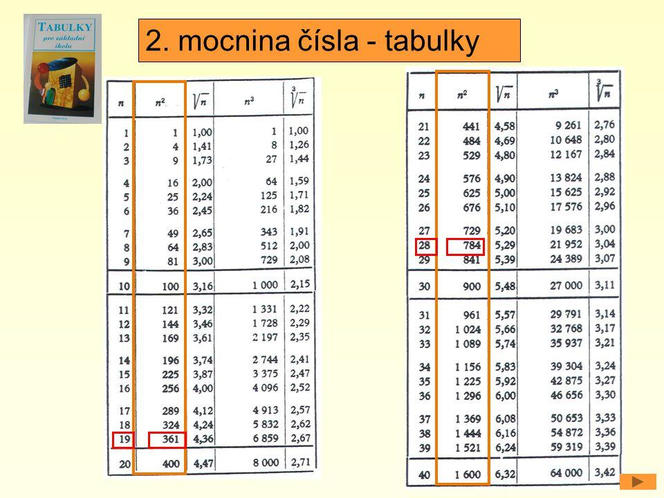 2. mocnina čísla - tabulky