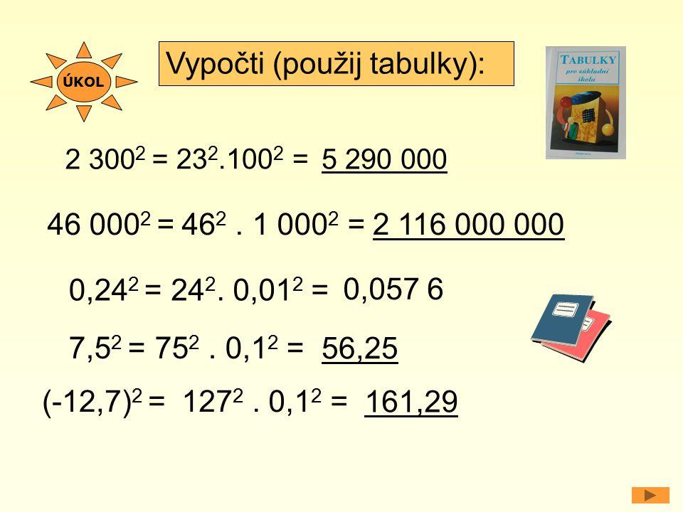 2 300 2 = 0,24 2 = Vypočti (použij tabulky): 23 2.100 2 = 5 290 000 24 2. 0,01 2 = 0,057 6 46 2. 1 000 2 =46 000 2 =2 116 000 000 75 2. 0,1 2 =7,5 2 =