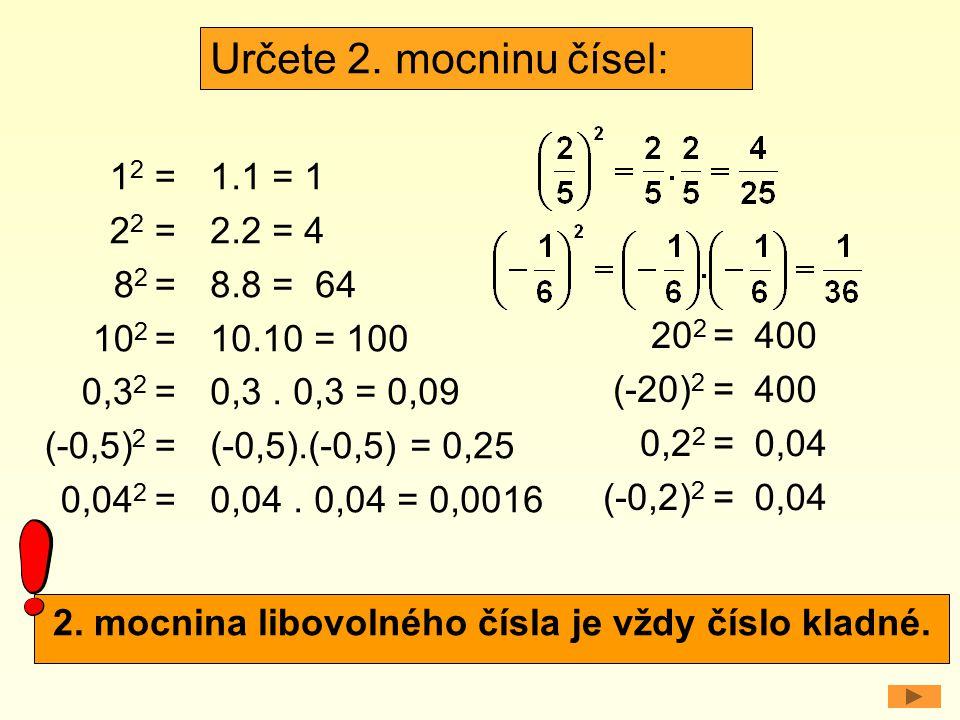 1 2 = 2 2 = 8 2 = 10 2 = 0,3 2 = (-0,5) 2 = 0,04 2 = 1.1 = 1 2.2 = 4 8.8 = 64 10.10 = 100 0,3. 0,3 = 0,09 (-0,5).(-0,5) = 0,25 0,04. 0,04 = 0,0016 20