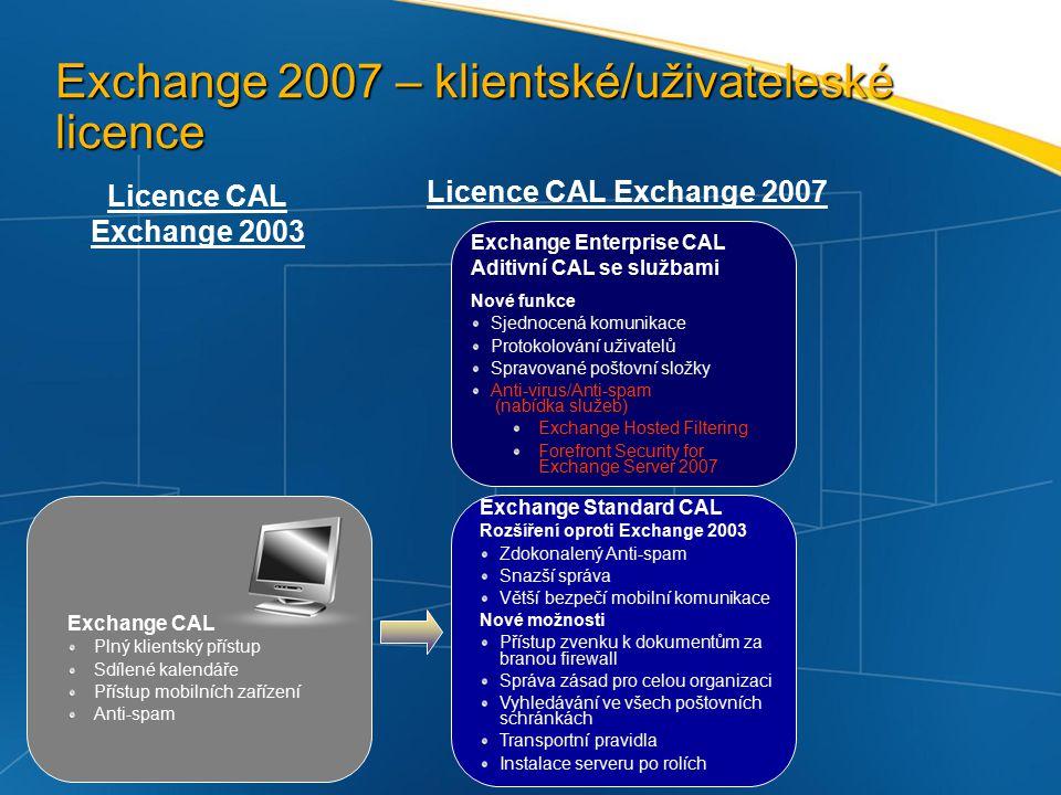 Exchange 2007 – klientské/uživateleské licence Licence CAL Exchange 2003 Licence CAL Exchange 2007 Exchange CAL Plný klientský přístup Sdílené kalendáře Přístup mobilních zařízení Anti-spam Exchange Standard CAL Rozšíření oproti Exchange 2003 Zdokonalený Anti-spam Snazší správa Větší bezpečí mobilní komunikace Nové možnosti Přístup zvenku k dokumentům za branou firewall Správa zásad pro celou organizaci Vyhledávání ve všech poštovních schránkách Transportní pravidla Instalace serveru po rolích Exchange Enterprise CAL Aditivní CAL se službami Nové funkce Sjednocená komunikace Protokolování uživatelů Spravované poštovní složky Anti-virus/Anti-spam (nabídka služeb) Exchange Hosted Filtering Forefront Security for Exchange Server 2007