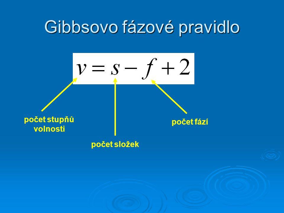 Gibbsovo fázové pravidlo počet stupňů volnosti počet složek počet fází