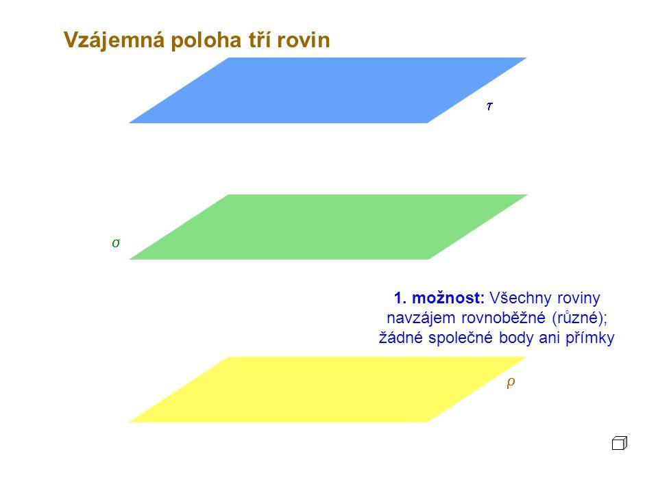    1. možnost: Všechny roviny navzájem rovnoběžné (různé); žádné společné body ani přímky