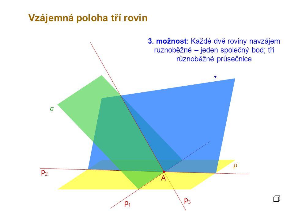    A p1p1 p2p2 p3p3 3. možnost: Každé dvě roviny navzájem různoběžné – jeden společný bod; tři různoběžné průsečnice