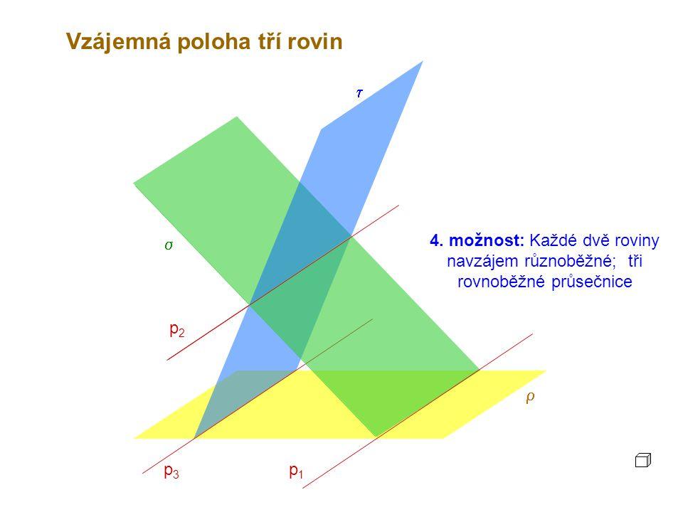    p1p1 p2p2 p3p3 4. možnost: Každé dvě roviny navzájem různoběžné; tři rovnoběžné průsečnice