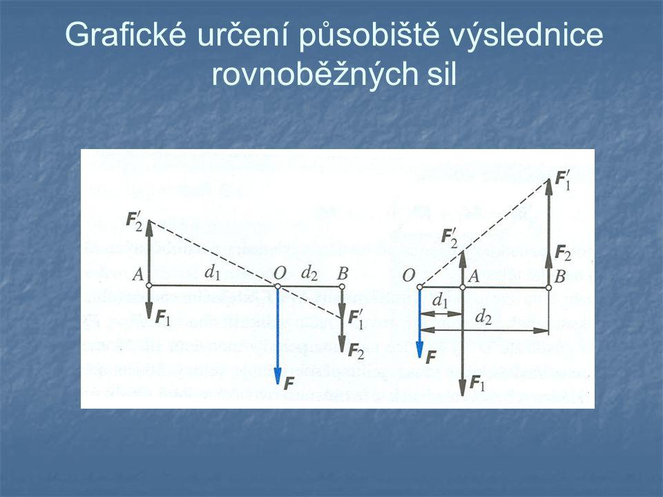 Grafické určení působiště výslednice rovnoběžných sil