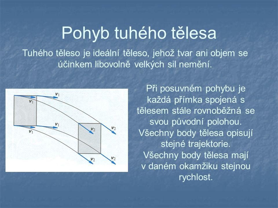 Pohyb tuhého tělesa Tuhého těleso je ideální těleso, jehož tvar ani objem se účinkem libovolně velkých sil nemění. Při posuvném pohybu je každá přímka