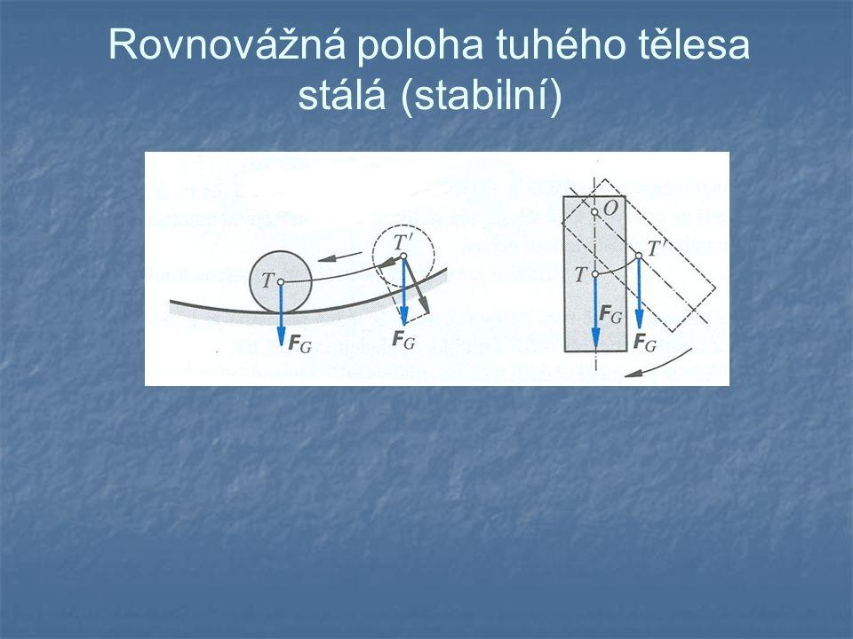 Rovnovážná poloha tuhého tělesa stálá (stabilní)